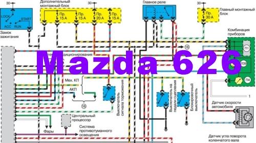 Mazda 626. Подробные схемы